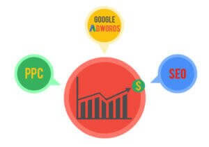 Our internet marketing Perth team delivers services such as google ads services that your business need.