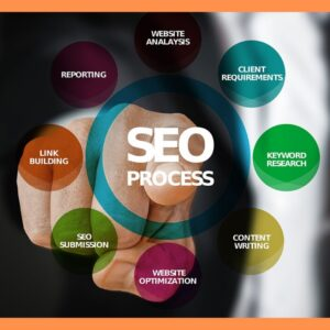 With our SEO experts Perth, your business will increase visibility on google. Australian SEO company